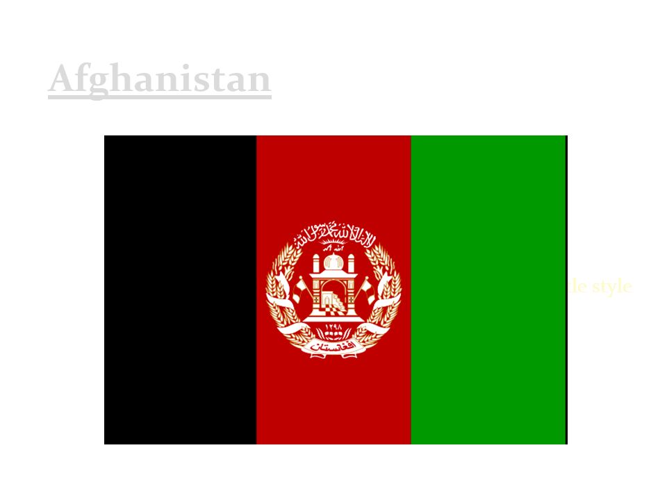 Click to edit Master subtitle style Afghanistan