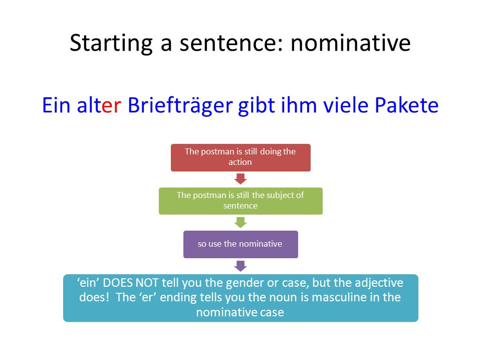 Starting a sentence: nominative Ein alter Briefträger gibt ihm viele Pakete The postman is still doing the action The postman is still the subject of sentence so use the nominative 'ein' DOES NOT tell you the gender or case, but the adjective does.