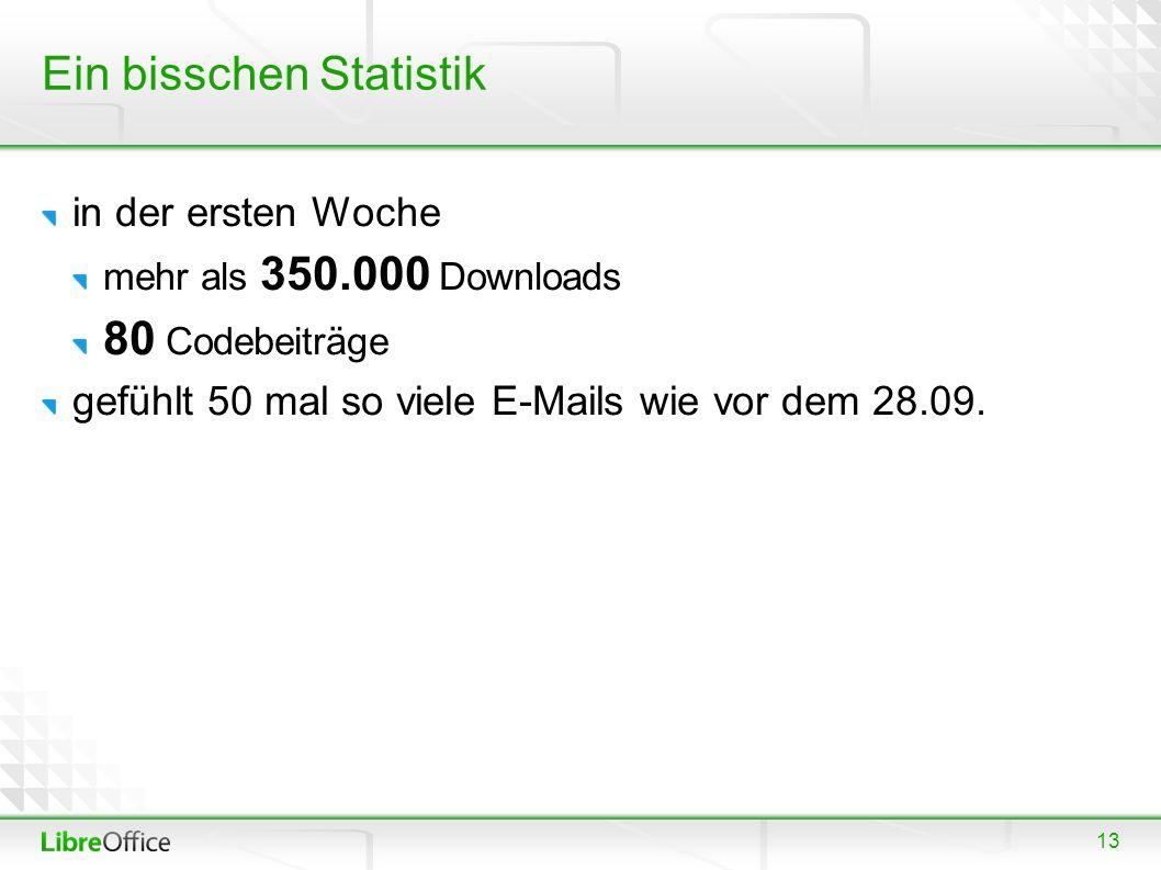 13 Ein bisschen Statistik in der ersten Woche mehr als 350.000 Downloads 80 Codebeiträge gefühlt 50 mal so viele E-Mails wie vor dem 28.09.