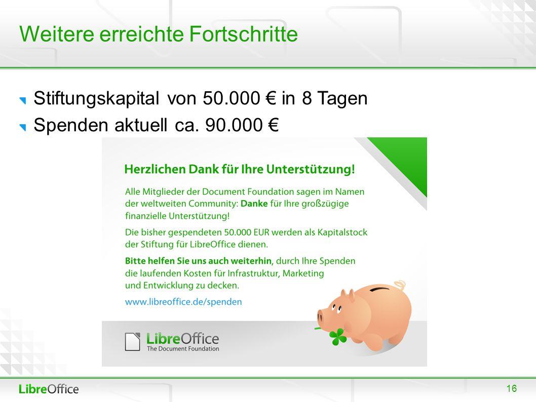16 Weitere erreichte Fortschritte Stiftungskapital von 50.000 € in 8 Tagen Spenden aktuell ca. 90.000 €