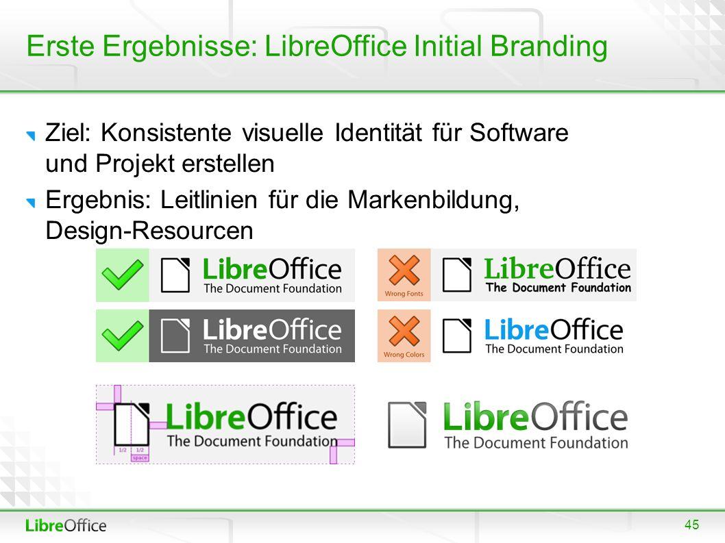 45 Erste Ergebnisse: LibreOffice Initial Branding Ziel: Konsistente visuelle Identität für Software und Projekt erstellen Ergebnis: Leitlinien für die Markenbildung, Design-Resourcen