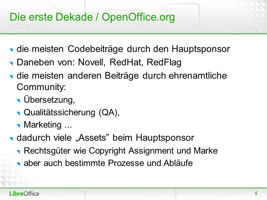 6 Die erste Dekade / OpenOffice.org die meisten Codebeiträge durch den Hauptsponsor Daneben von: Novell, RedHat, RedFlag die meisten anderen Beiträge