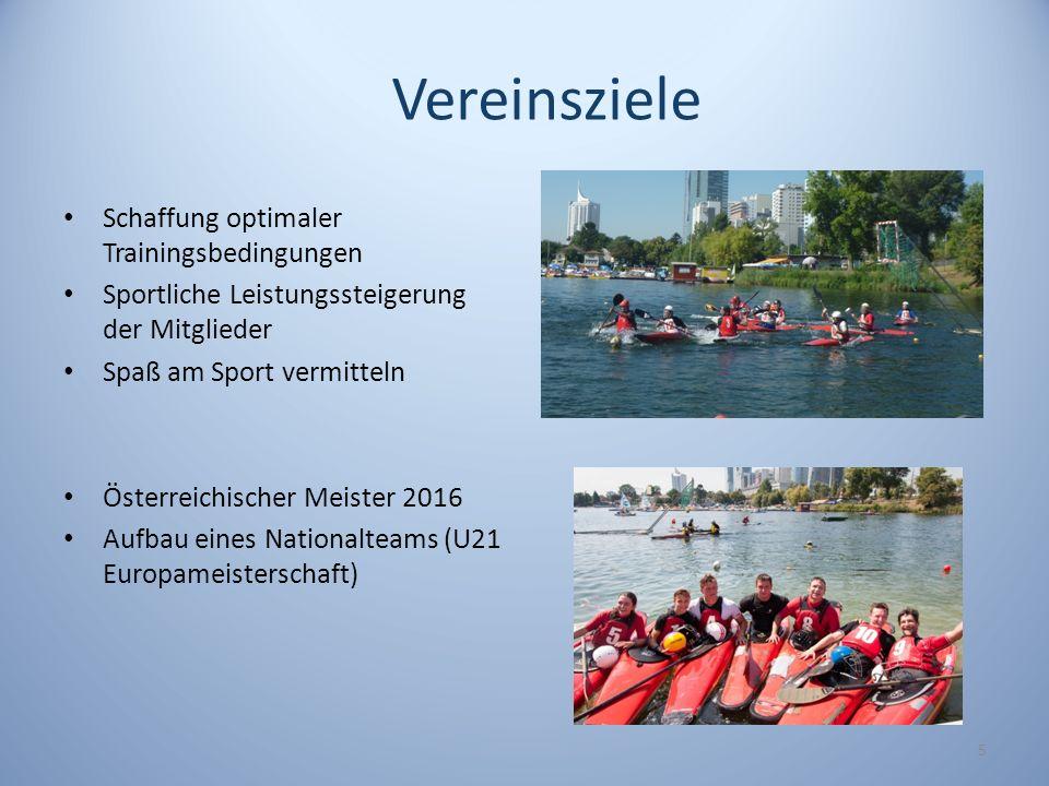 Schaffung optimaler Trainingsbedingungen Sportliche Leistungssteigerung der Mitglieder Spaß am Sport vermitteln Österreichischer Meister 2016 Aufbau e