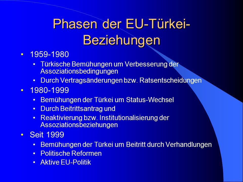 Phasen der EU-Türkei- Beziehungen 1959-1980 Türkische Bemühungen um Verbesserung der Assoziationsbedingungen Durch Vertragsänderungen bzw.