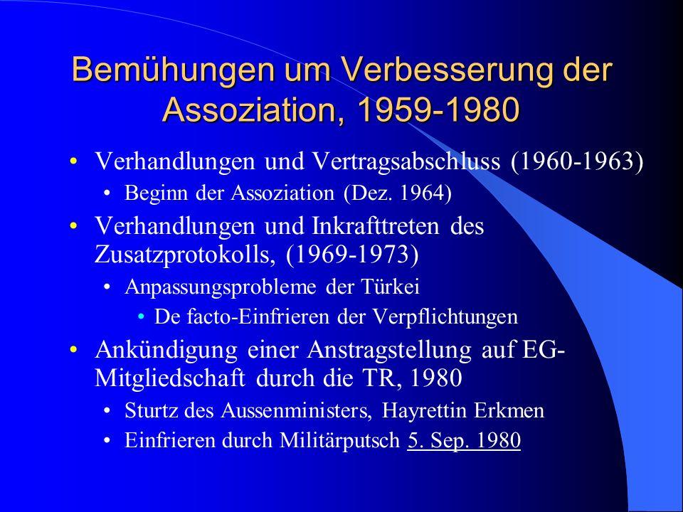 Bemühungen um Verbesserung der Assoziation, 1959-1980 Verhandlungen und Vertragsabschluss (1960-1963) Beginn der Assoziation (Dez. 1964) Verhandlungen