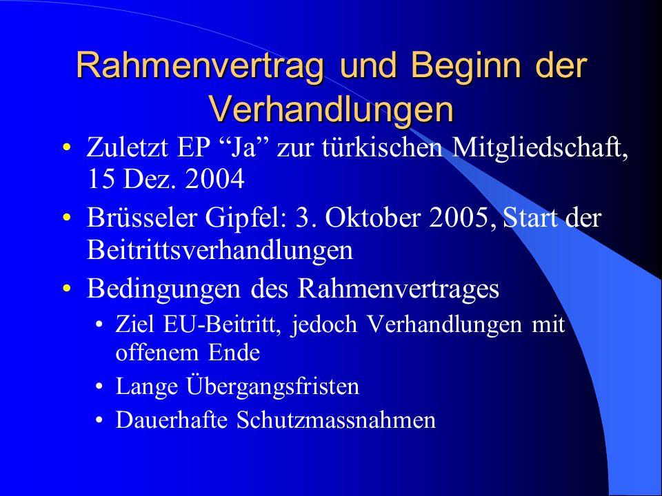 Rahmenvertrag und Beginn der Verhandlungen Zuletzt EP Ja zur türkischen Mitgliedschaft, 15 Dez.