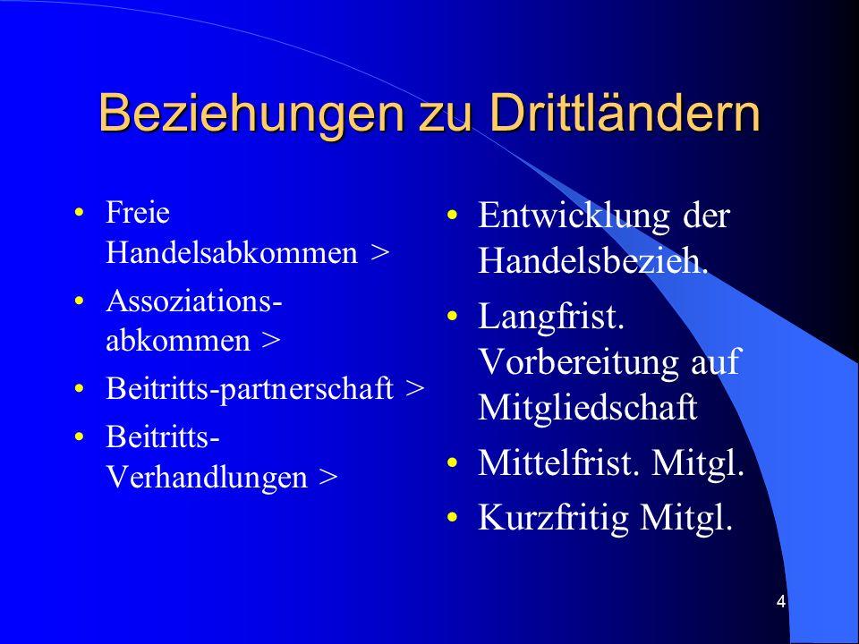 4 Beziehungen zu Drittländern Freie Handelsabkommen > Assoziations- abkommen > Beitritts-partnerschaft > Beitritts- Verhandlungen > Entwicklung der Handelsbezieh.