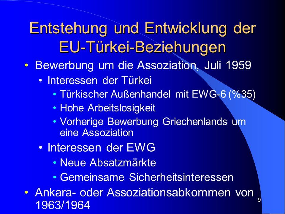 9 Entstehung und Entwicklung der EU-Türkei-Beziehungen Bewerbung um die Assoziation, Juli 1959 Interessen der Türkei Türkischer Außenhandel mit EWG-6 (%35) Hohe Arbeitslosigkeit Vorherige Bewerbung Griechenlands um eine Assoziation Interessen der EWG Neue Absatzmärkte Gemeinsame Sicherheitsinteressen Ankara- oder Assoziationsabkommen von 1963/1964