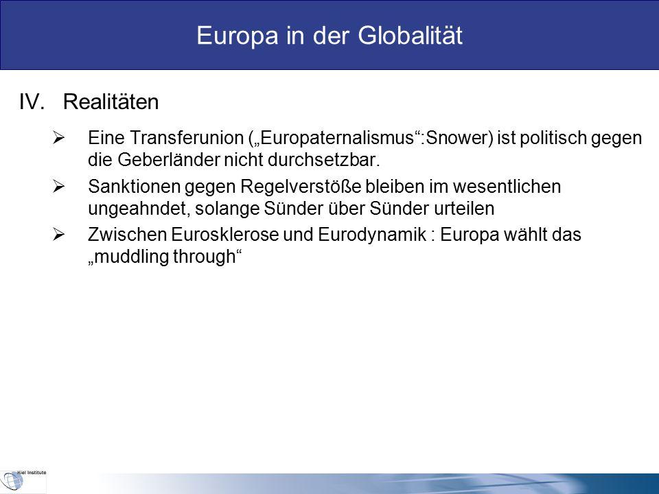 Europa in der Globalität V.Notwendige Wegmarken für Europas Zukunft  Die Anerkennung Europa als förderales Gebilde ist unumgänglich  Fiskalische Verantwortung verbleibt bei Mitgliedsstaaten.