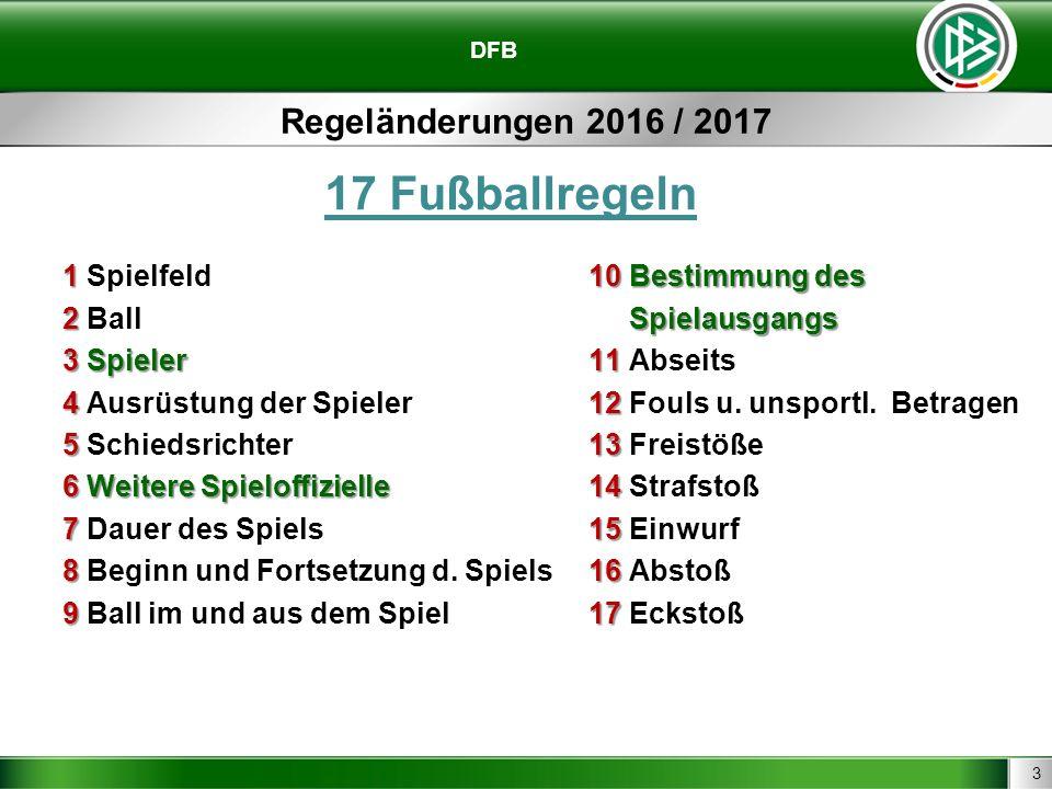 3 DFB Regeländerungen 2016 / 2017 17 Fußballregeln 110Bestimmung des 1 Spielfeld10 Bestimmung des 2 Spielausgangs 2 Ball Spielausgangs 3Spieler11 3 Sp