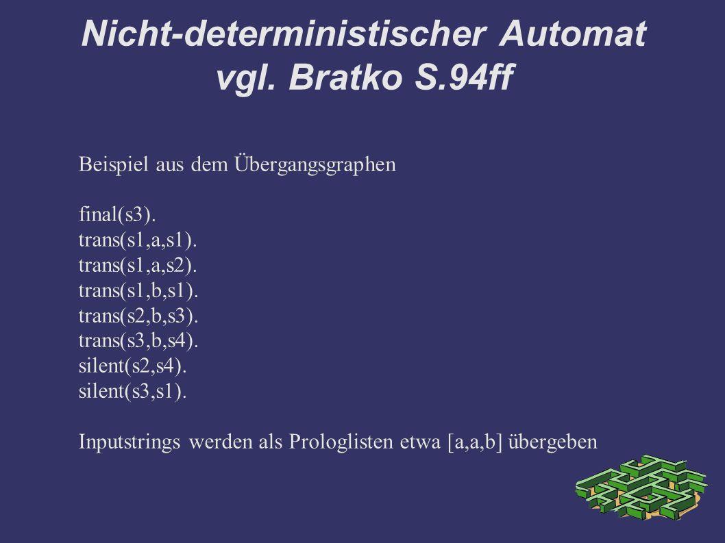 Nicht-deterministischer Automat vgl. Bratko S.94ff Beispiel aus dem Übergangsgraphen final(s3). trans(s1,a,s1). trans(s1,a,s2). trans(s1,b,s1). trans(