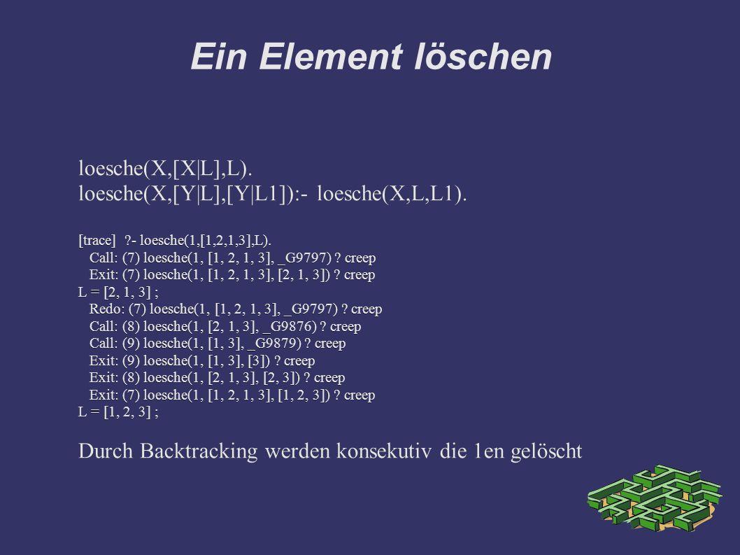 Ein Element löschen loesche(X,[X|L],L). loesche(X,[Y|L],[Y|L1]):- loesche(X,L,L1). [trace] ?- loesche(1,[1,2,1,3],L). Call: (7) loesche(1, [1, 2, 1, 3