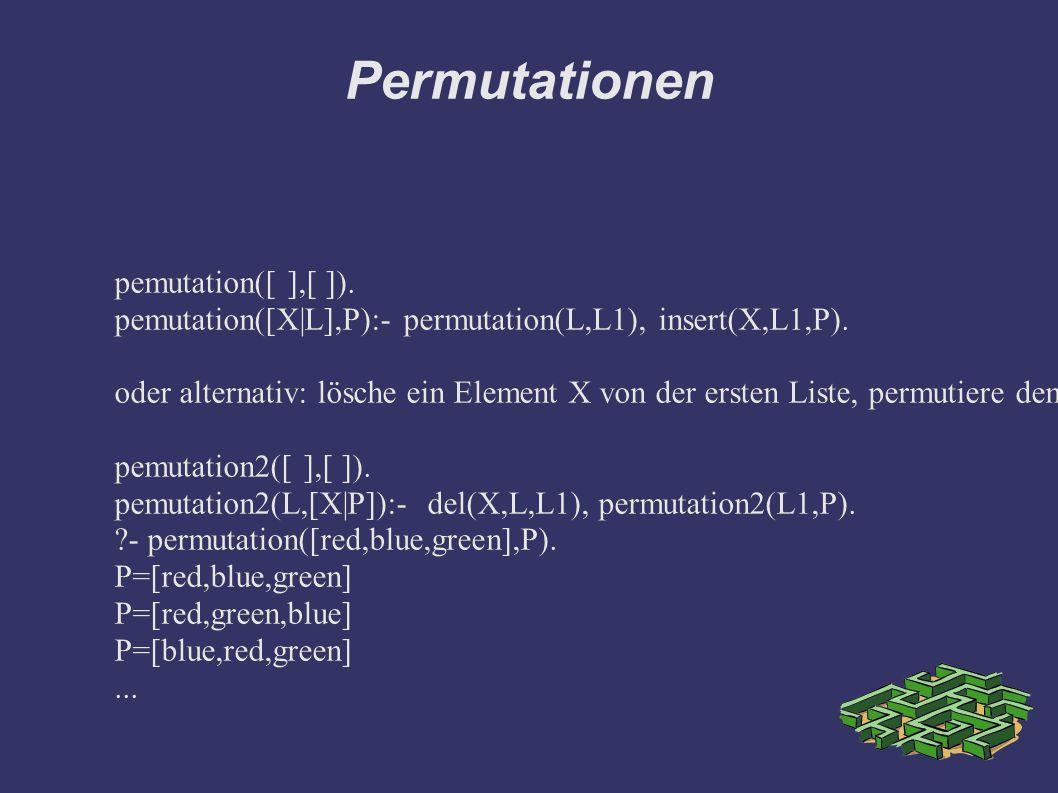 Permutationen pemutation([ ],[ ]). pemutation([X|L],P):- permutation(L,L1), insert(X,L1,P). oder alternativ: lösche ein Element X von der ersten Liste