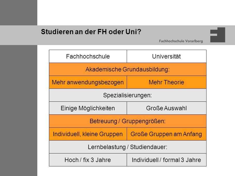 Studieren an der FH oder Uni? FachhochschuleUniversität Mehr anwendungsbezogenMehr Theorie Akademische Grundausbildung: Einige MöglichkeitenGroße Ausw