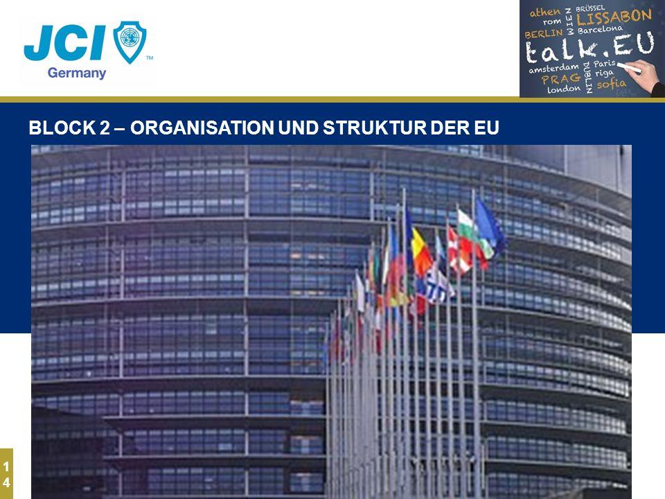1414 KONTAKT: BLOCK 2 – ORGANISATION UND STRUKTUR DER EU