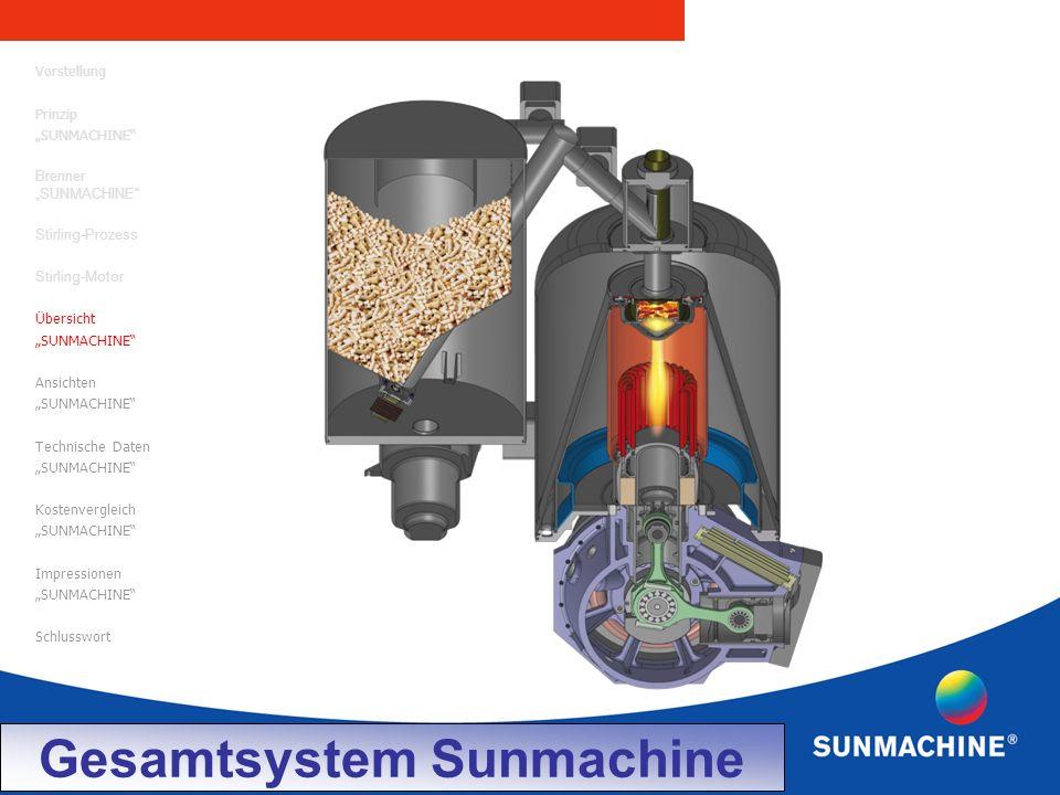 """Vorstellung Prinzip """"SUNMACHINE Brenner """"SUNMACHINE Stirling-Prozess Stirling-Motor Übersicht """"SUNMACHINE Ansichten """"SUNMACHINE Technische Daten """"SUNMACHINE Kostenvergleich """"SUNMACHINE Impressionen """"SUNMACHINE Schlusswort Gesamtsystem Sunmachine"""