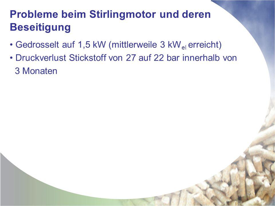 Probleme beim Stirlingmotor und deren Beseitigung Gedrosselt auf 1,5 kW (mittlerweile 3 kW el erreicht) Druckverlust Stickstoff von 27 auf 22 bar innerhalb von 3 Monaten