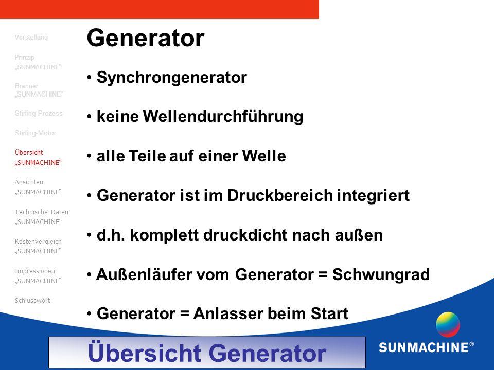 Generator Synchrongenerator keine Wellendurchführung alle Teile auf einer Welle Generator ist im Druckbereich integriert d.h.