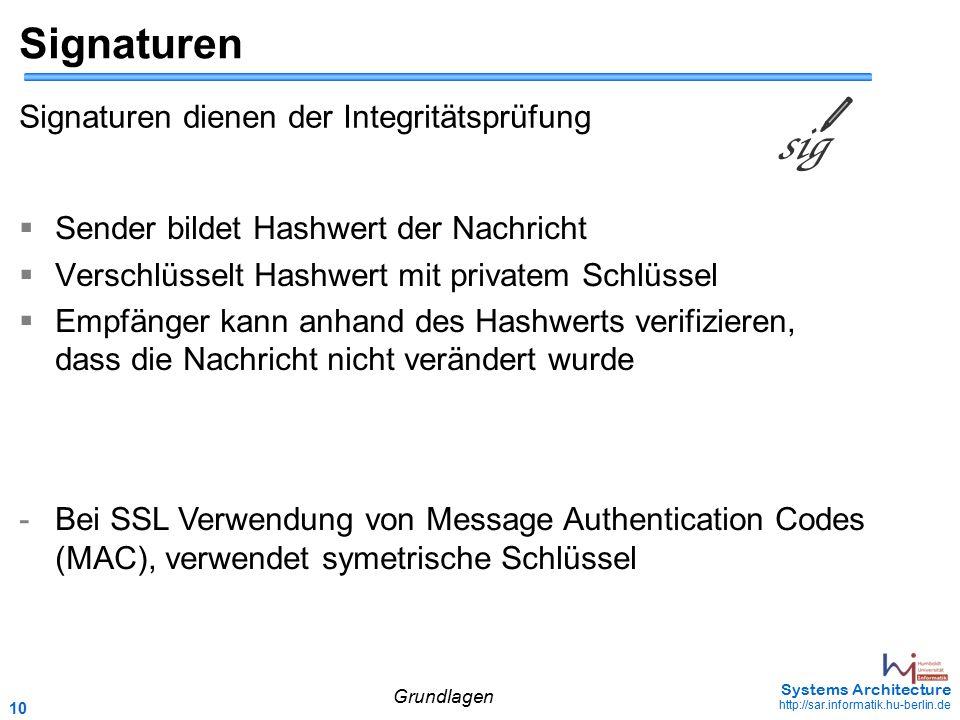10 May 2006 - 10 Systems Architecture http://sar.informatik.hu-berlin.de Signaturen  Sender bildet Hashwert der Nachricht  Verschlüsselt Hashwert mi
