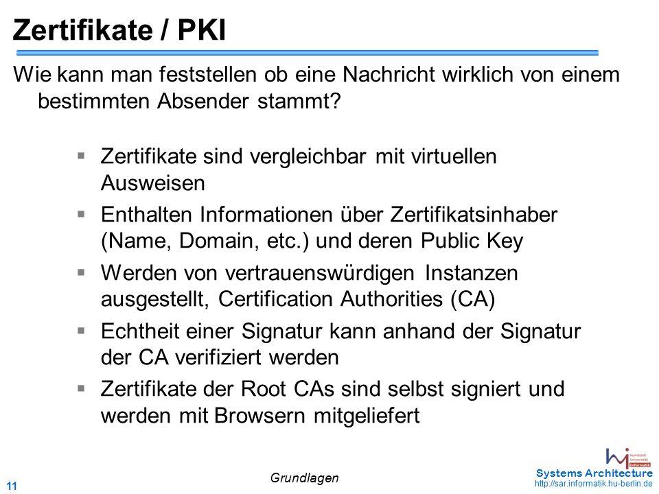 11 May 2006 - 11 Systems Architecture http://sar.informatik.hu-berlin.de Zertifikate / PKI Wie kann man feststellen ob eine Nachricht wirklich von ein