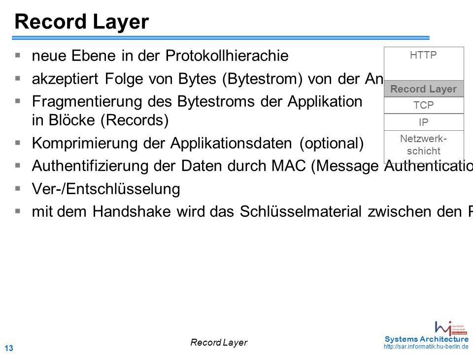13 May 2006 - 13 Systems Architecture http://sar.informatik.hu-berlin.de Record Layer  neue Ebene in der Protokollhierachie  akzeptiert Folge von By