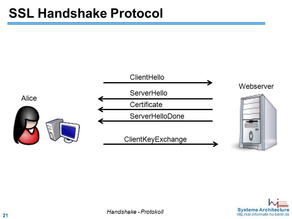 21 May 2006 - 21 Systems Architecture http://sar.informatik.hu-berlin.de SSL Handshake Protocol Webserver Alice ClientHello ClientKeyExchange ServerHe