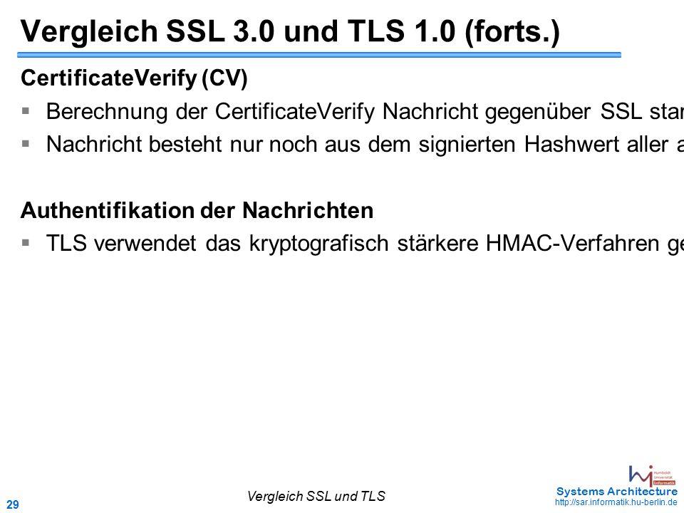 29 May 2006 - 29 Systems Architecture http://sar.informatik.hu-berlin.de Vergleich SSL 3.0 und TLS 1.0 (forts.) CertificateVerify (CV)  Berechnung de