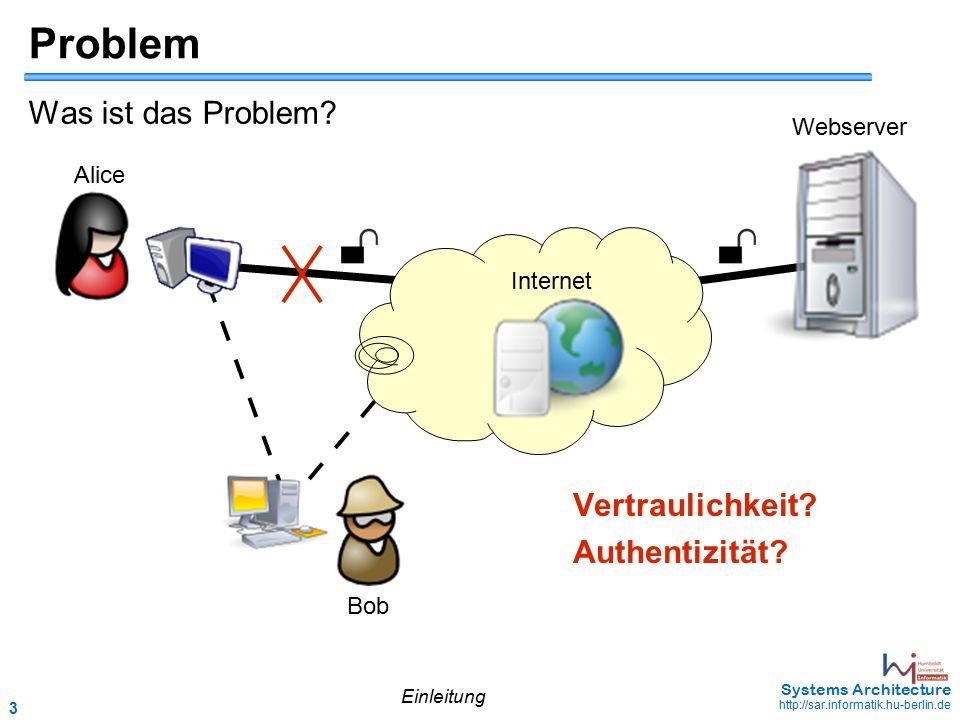 34 May 2006 - 34 Systems Architecture http://sar.informatik.hu-berlin.de TLS bei begrenzten Ressourcen  MaximumFragmentSize: Aushandeln der Fragmentgröße bei Bandbreiten- oder Speicherbegrenzung  ClientCertificateURLs: Übermittlung einer URL zum Zertifikat, statt Zertifikat selbst  CA Root Keys: Übermittlung welche Root CA Keys der Client besitzt  Truncated MAC: HMAC wird auf 80 Bit gekürzt um Bandbreite zu sparen  Client Certificate Status Information: Certficate Revocation List muss nicht gesendet werden Erweiterungen von TLS