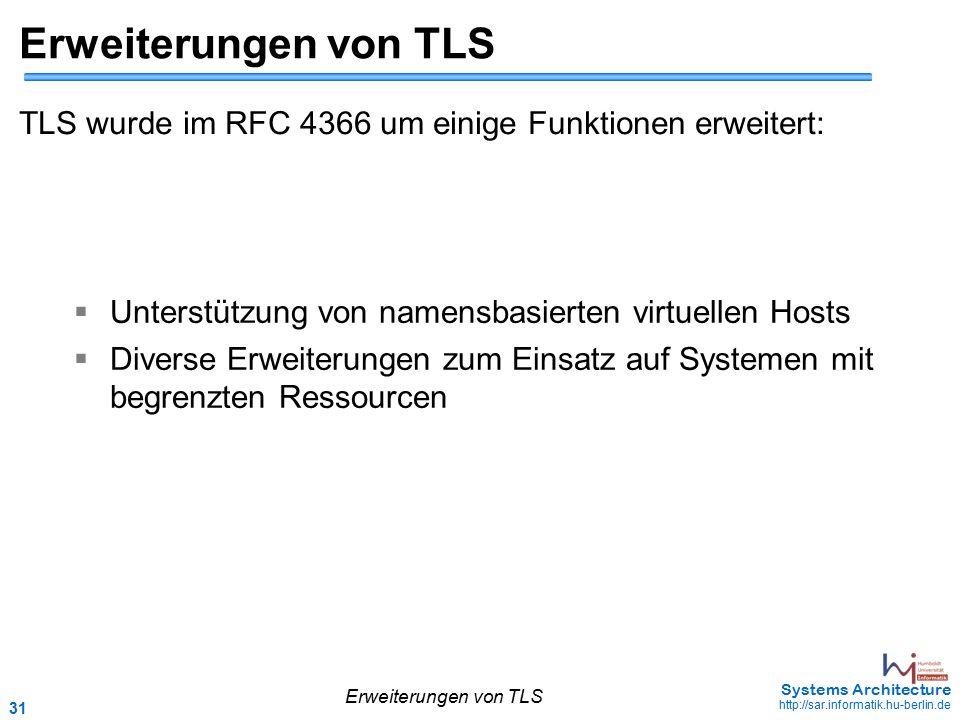 31 May 2006 - 31 Systems Architecture http://sar.informatik.hu-berlin.de Erweiterungen von TLS TLS wurde im RFC 4366 um einige Funktionen erweitert: 