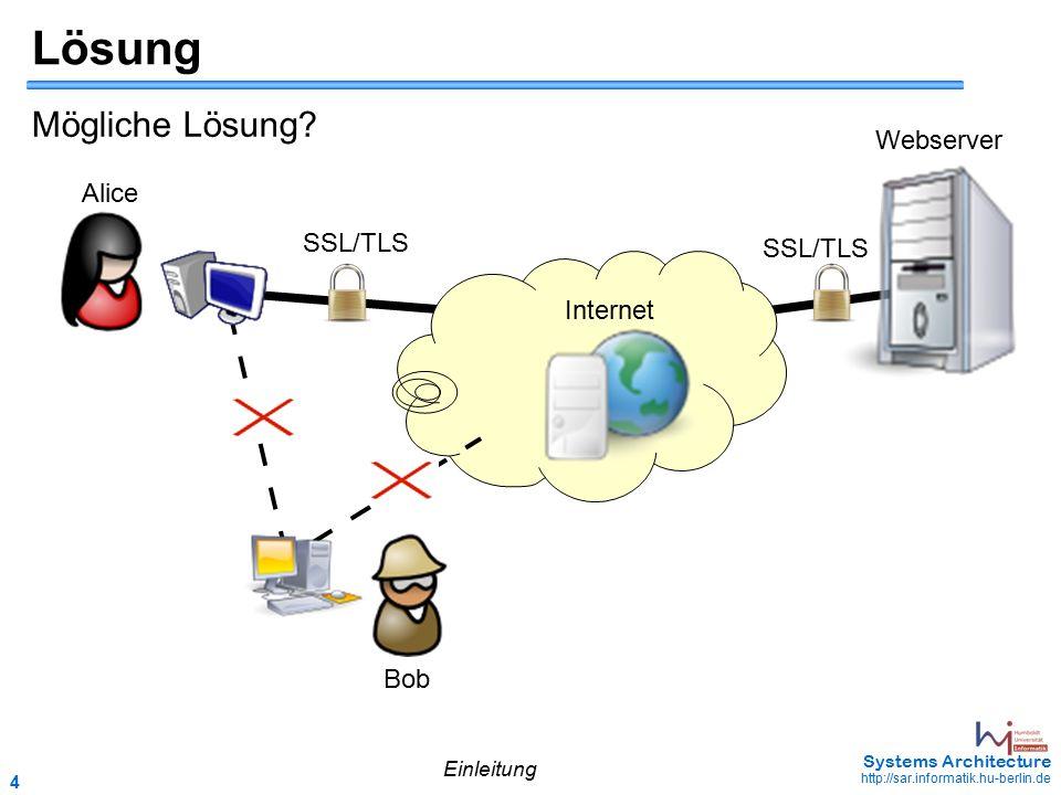 4 May 2006 - 4 Systems Architecture http://sar.informatik.hu-berlin.de Mögliche Lösung? Lösung Webserver Internet Alice Bob SSL/TLS Einleitung