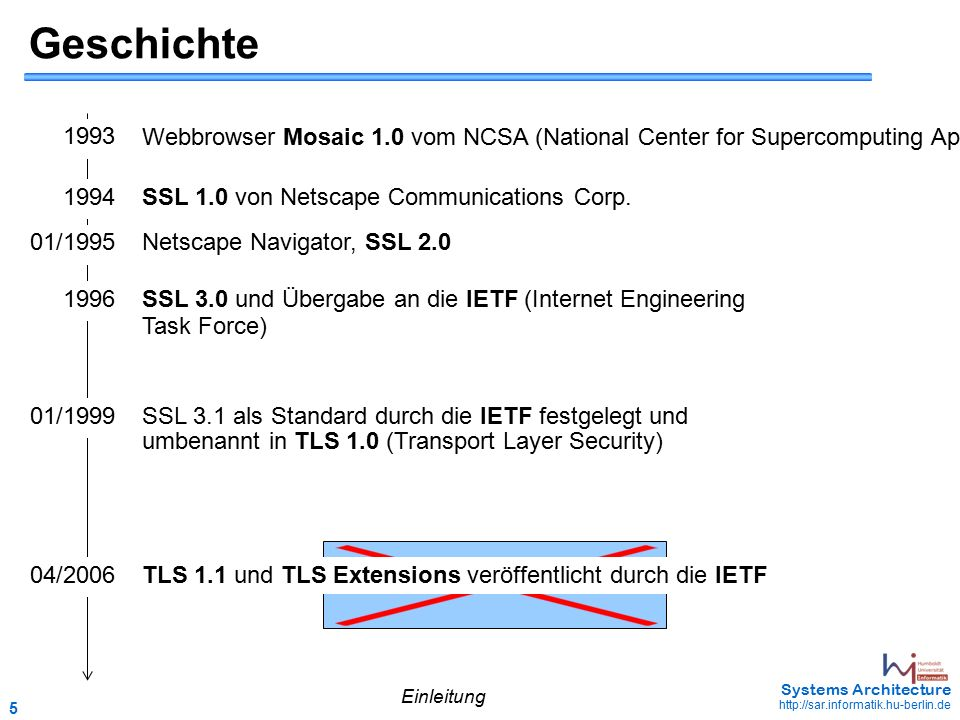 5 May 2006 - 5 Systems Architecture http://sar.informatik.hu-berlin.de Geschichte Netscape Navigator, SSL 2.0 SSL 3.1 als Standard durch die IETF festgelegt und umbenannt in TLS 1.0 (Transport Layer Security) SSL 1.0 von Netscape Communications Corp.