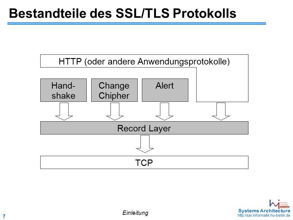 28 May 2006 - 28 Systems Architecture http://sar.informatik.hu-berlin.de Vergleich SSL 3.0 und TLS 1.0  TLS 1.0 Internetstandard der IETF  keine grundlegenden Änderungen von TLS 1.0 gegenüber SSL 3.0, deshalb im Versionsfeld der SSL-Nachrichten 3.1  zwölf neue Alert-Nachrichten  Änderungen bzgl.: - Nachrichten-Authentifikation - Ereugung des Schlüsselmaterials - CertificateVerify und Finished-Nachricht - Fortezza-Ciphersuites nicht mehr zwingender Bestandteil der Ciphersuites Vergleich SSL und TLS