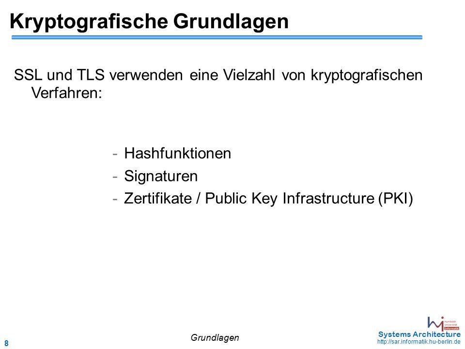 29 May 2006 - 29 Systems Architecture http://sar.informatik.hu-berlin.de Vergleich SSL 3.0 und TLS 1.0 (forts.) CertificateVerify (CV)  Berechnung der CertificateVerify Nachricht gegenüber SSL stark vereinfacht  Nachricht besteht nur noch aus dem signierten Hashwert aller ausgetauschten Handshake-Nachrichten (ClientHello bis CV-Nachricht) Authentifikation der Nachrichten  TLS verwendet das kryptografisch stärkere HMAC-Verfahren gegenüber den ad hoc-Lösungen bei SSL Vergleich SSL und TLS