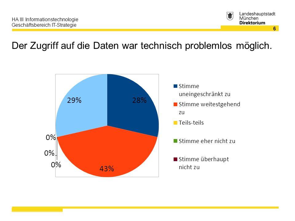 6 HA III Informationstechnologie Geschäftsbereich IT-Strategie Der Zugriff auf die Daten war technisch problemlos möglich.