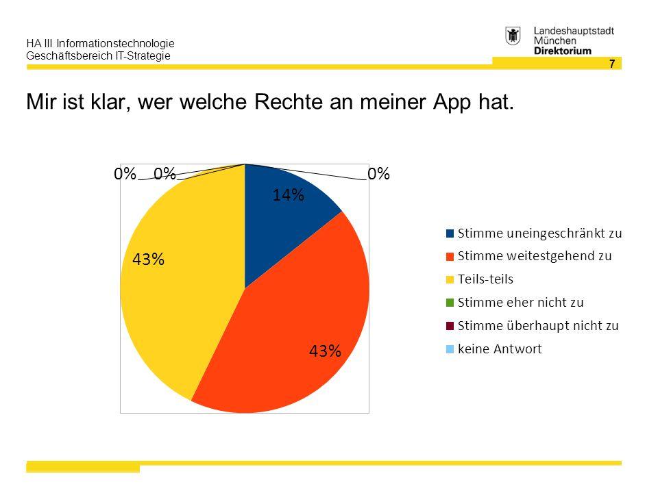 8 HA III Informationstechnologie Geschäftsbereich IT-Strategie Ich plane, meine App aktiv zu verbreiten, z.B.
