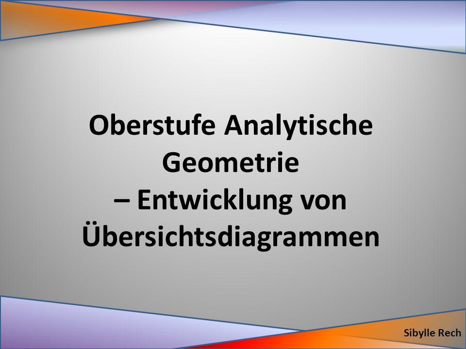 Oberstufe Analytische Geometrie – Entwicklung von Übersichtsdiagrammen Sibylle Rech