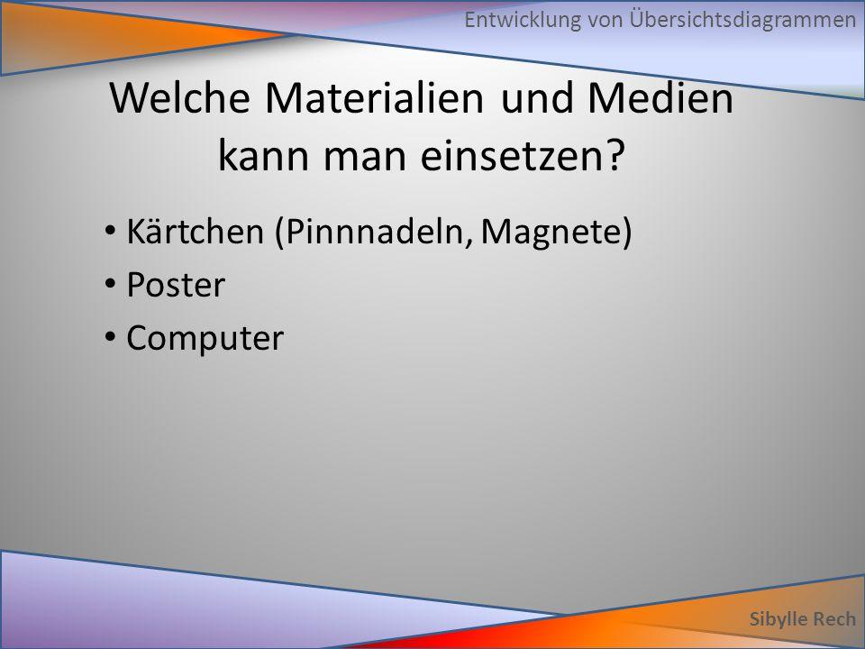 Welche Materialien und Medien kann man einsetzen? Sibylle Rech Entwicklung von Übersichtsdiagrammen Kärtchen (Pinnnadeln, Magnete) Poster Computer
