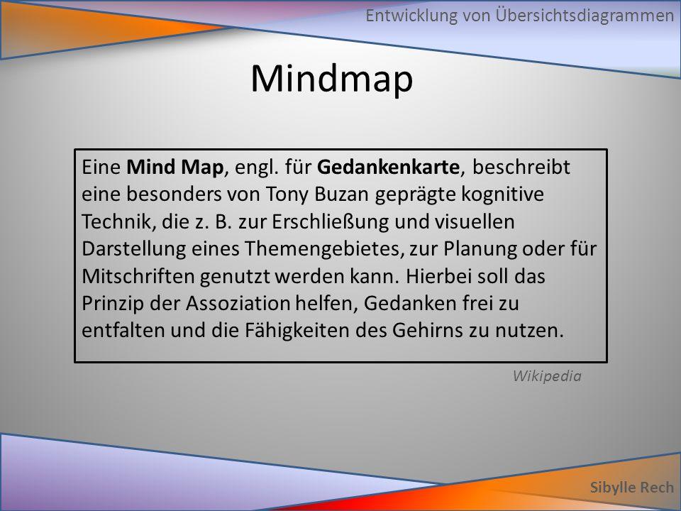 Mindmap Sibylle Rech Entwicklung von Übersichtsdiagrammen Wikipedia Eine Mind Map, engl. für Gedankenkarte, beschreibt eine besonders von Tony Buzan g