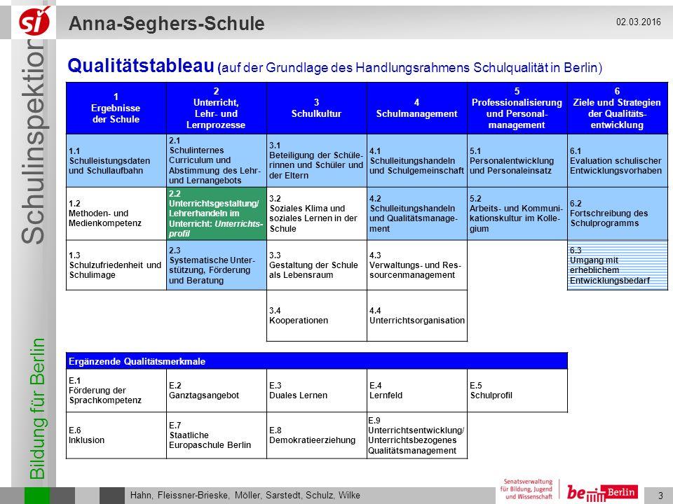 Bildung für Berlin Schulinspektion Anna-Seghers-Schule 4 14.12.2015 Bewertung der Unterrichtsbesuche 1,00 1,50 2,00 2,50 3,00 3,50 4,00 2.2.12.2.22.2.32.2.52.2.62.2.72.2.82.2.92.2.102.2.112.2.122.2.132.2.142.2.15 Hahn, Fleissner-Brieske, Möller, Sarstedt, Schulz, Wilke Lehr- und Lernzeit Lern- und Arbeitsbedingungen Strukturierung/ZielausrichtungVerhalten der Schülerinnen/Schüler Pädagogisches Klima Leistungs- und Anstrengungsbereitschaft fachliches und überfachliches Lernen Methoden- und MedienwahlSelbstvertrauen und Selbsteinschätzung Sprach- und Kommu- nikationsförderung innere Differenzierung selbstständiges Lernen Kooperatives Lernen problemorientiertes Lernen