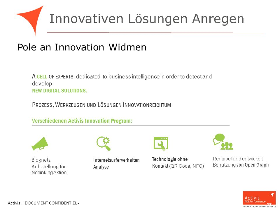 Innovativen Lösungen Anregen Activis – DOCUMENT CONFIDENTIEL - 18 Pole an Innovation Widmen A CELL OF EXPERTS dedicated to business intelligence in order to detect and develop NEW DIGITAL SOLUTIONS.