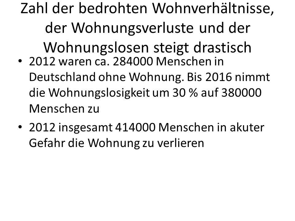Zahl der bedrohten Wohnverhältnisse, der Wohnungsverluste und der Wohnungslosen steigt drastisch 2012 waren ca. 284000 Menschen in Deutschland ohne Wo