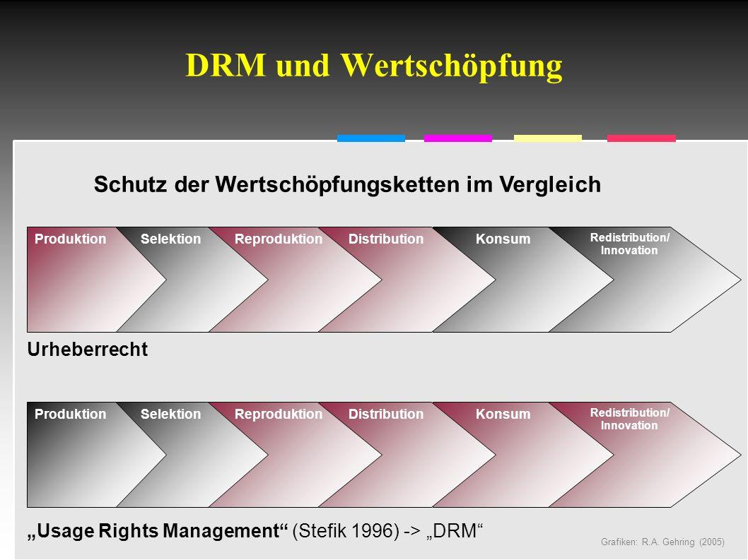 Informatik & Gesellschaft - TU Berlin – 2005 - Die autorisierte Vorführung Quelle: DCI Spec v1.0a, S.