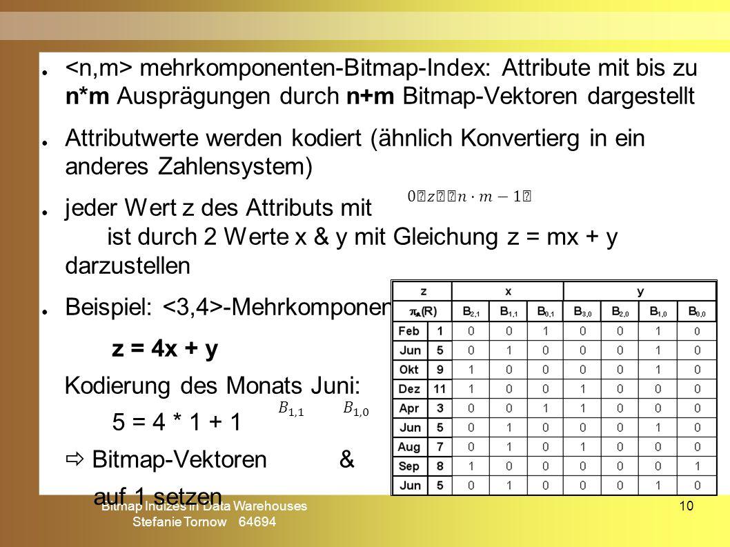 Bitmap Indizes in Data Warehouses Stefanie Tornow 64694 10 ● mehrkomponenten-Bitmap-Index: Attribute mit bis zu n*m Ausprägungen durch n+m Bitmap-Vektoren dargestellt ● Attributwerte werden kodiert (ähnlich Konvertierg in ein anderes Zahlensystem) ● jeder Wert z des Attributs mit ist durch 2 Werte x & y mit Gleichung z = mx + y darzustellen ● Beispiel: -Mehrkomponenten BI auf Attribut Monat z = 4x + y Kodierung des Monats Juni: 5 = 4 * 1 + 1  Bitmap-Vektoren & auf 1 setzen Mehrkomponenten Bitmap Index