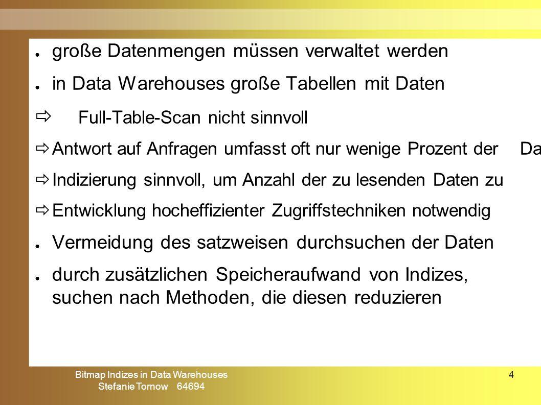 Bitmap Indizes in Data Warehouses Stefanie Tornow 64694 5 ● Data Warehouse ● von operativen Datenbanken getrennte Decision-Support DB ● ermöglicht effizienten Zugriff auf Informationen aus unterschiedlichen Quellen ● ist multidimensional modelliert & dient der langfristigen Speicherung historischer, validierter, operativer, interner & externer Datenbestände ● Vergleich OLTP - OLAP Data Warehouses – OLTP – OLAP