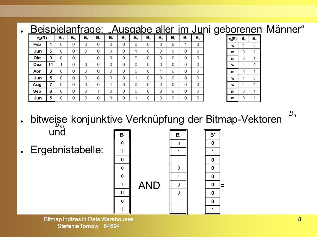 Bitmap Indizes in Data Warehouses Stefanie Tornow 64694 19 ● Kernidee: jeder Bitmap-Vektor repräsentiert bestimmtes, definiertes Intervall ● Bit genau dann 1, wenn Tupel in Intervall liegt ● Speicheraufwand nur noch halb so hoch wie bei bereichskodierten Bitmap Indizes ● Beispiel: intervallkodierter BI auf Attribut Monat entspricht 12 / 2 = 6 Bitmap-Vektoren I 0 = [0,5] I 1 = [1,6] I 2 = [2,7] I 3 = [3,8] I 4 = [4,9] I 5 = [5,10] intervallkodierter Bitmap Index