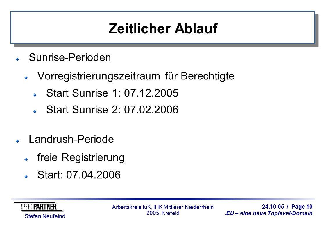 24.10.05 / Page 10.EU – eine neue Toplevel-Domain Stefan Neufeind Arbeitskreis IuK, IHK Mittlerer Niederrhein 2005, Krefeld Zeitlicher Ablauf Sunrise-