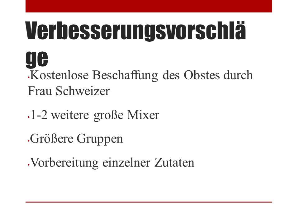 Verbesserungsvorschlä ge Kostenlose Beschaffung des Obstes durch Frau Schweizer 1-2 weitere große Mixer Größere Gruppen Vorbereitung einzelner Zutaten