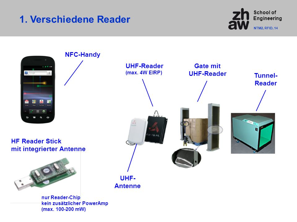 School of Engineering 1. Verschiedene Reader UHF-Reader (max.