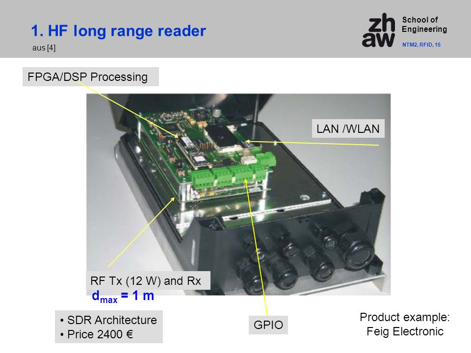 School of Engineering FPGA/DSP Processing LAN /WLAN RF Tx (12 W) and Rx GPIO SDR Architecture Price 2400 € Product example: Feig Electronic d max = 1 m aus [4] 1.