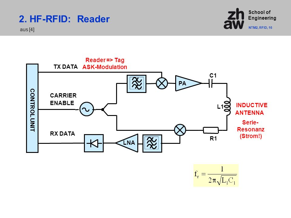 School of Engineering PA LNA CONTROL UNIT TX DATA RX DATA CARRIER ENABLE INDUCTIVE ANTENNA L1 C1 R1 Reader => Tag ASK-Modulation Serie- Resonanz (Strom!) aus [4] 2.